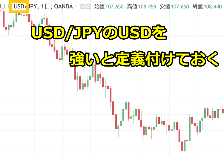 通貨の仕組み